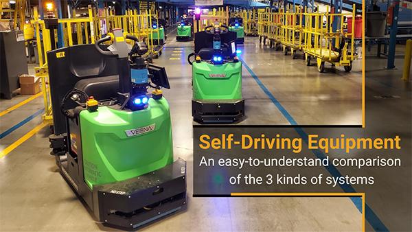 Understanding Self-Driving Equipment